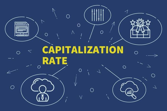 Capitalization Rate - Cap Rate